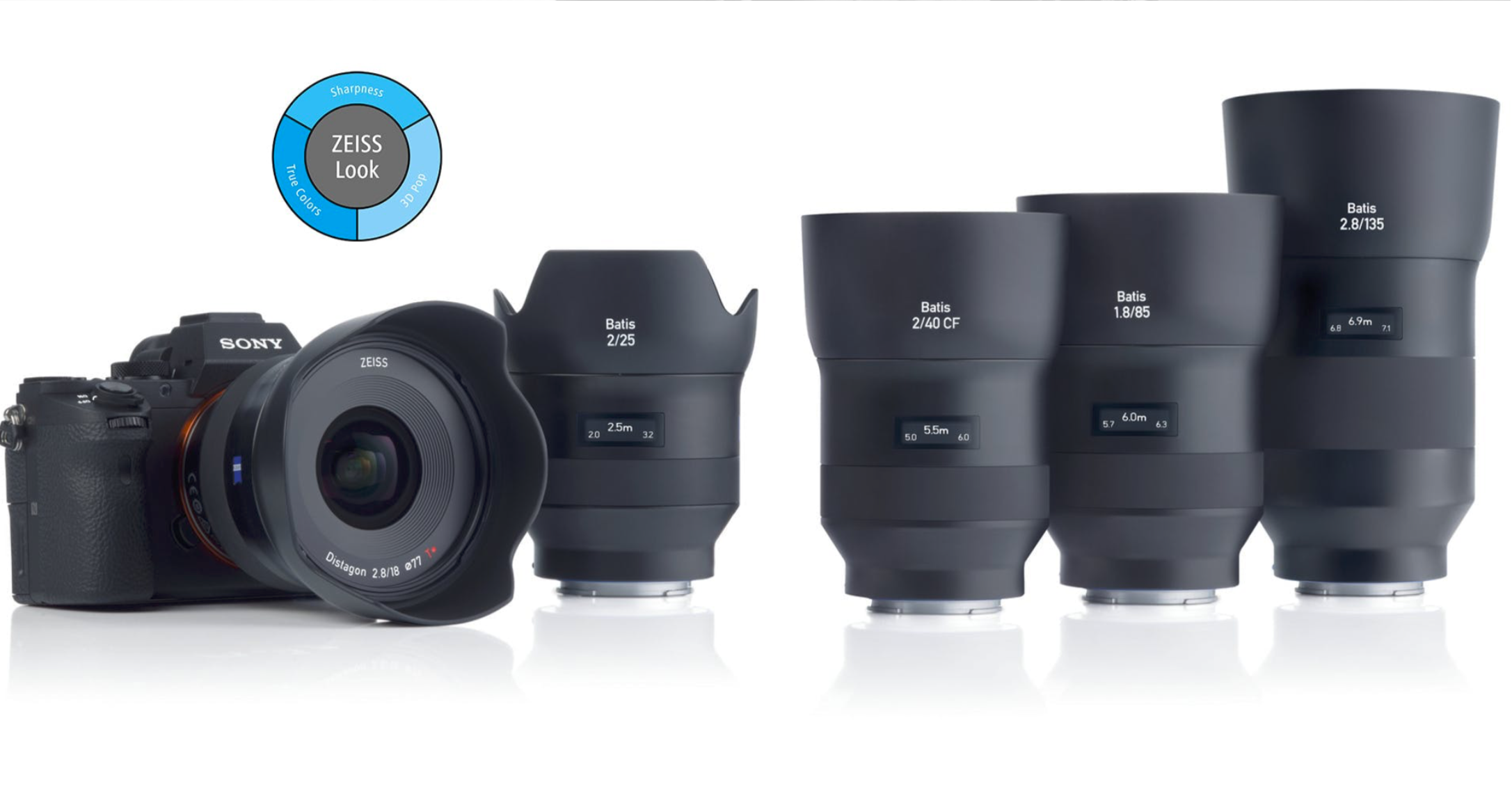 ZEISS Batis – Review of the complete line-up